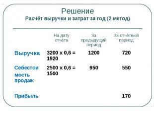 Решение Расчёт выручки и затрат за год (2 метод) На дату отчёта За предыдущий пе