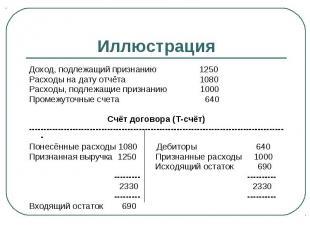 Иллюстрация Доход, подлежащий признанию 1250 Расходы на дату отчёта 1080 Расходы