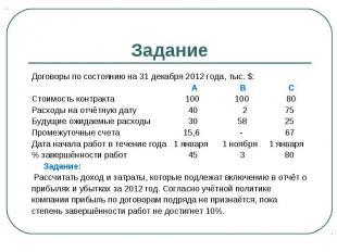 Задание Договоры по состоянию на 31 декабря 2012 года, тыс. $: А В С Стоимость к