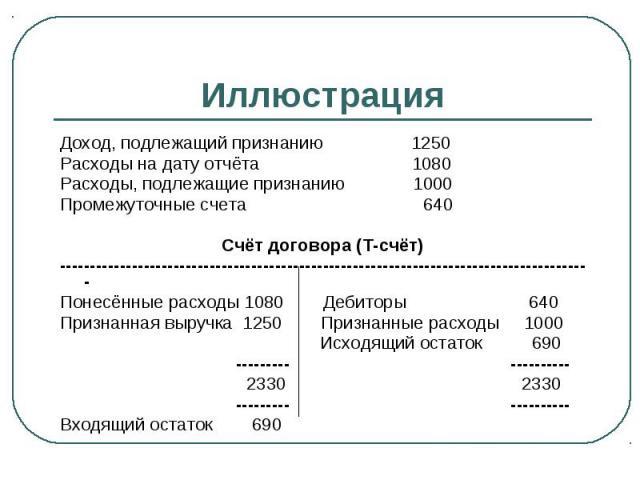 Иллюстрация Доход, подлежащий признанию 1250 Расходы на дату отчёта 1080 Расходы, подлежащие признанию 1000 Промежуточные счета 640 Счёт договора (Т-счёт) ----------------------------------------------------------------------------------------- Поне…