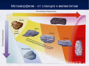 Метаморфизм - от сланцев к мигматитам