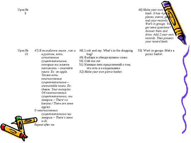 53) Work in groups. Make a picnic basket. 48) Look and say. What's in the shopping bag? 49) Выбери и обведи нужное слово. 50) Odd one out. 51) Напиши пять предложений о том, что есть в холодильнике. 52) Make your own picnic basket. 47) В английском …