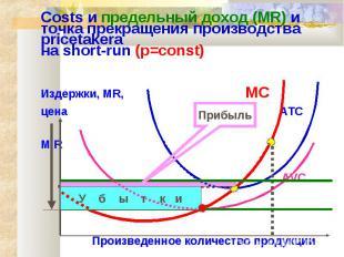 Costs и предельный доход (MR) и точка прекращения производства pricetakerа на sh