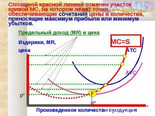 Сплошной красной линией отмечен участок кривой MC, на котором лежат точки, обесп