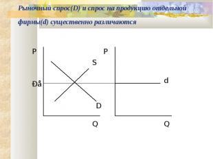 Рыночный спрос(D) и спрос на продукцию отдельной фирмы(d) существенно различаютс