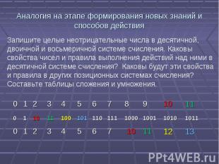 Аналогия на этапе формирования новых знаний и способов действия 0 1 2 3 4 5 6 7