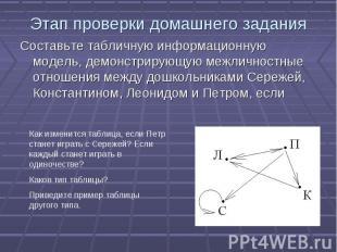 Этап проверки домашнего задания Составьте табличную информационную модель, демон