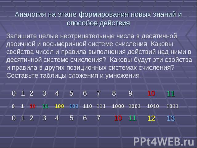 Аналогия на этапе формирования новых знаний и способов действия 0 1 2 3 4 5 6 7 8 9 10 11 0 1 10 11 100 101 110 111 1000 1001 1010 1011 0 1 2 3 4 5 6 7 10 11 12 13 Запишите целые неотрицательные числа в десятичной, двоичной и восьмеричной системе сч…