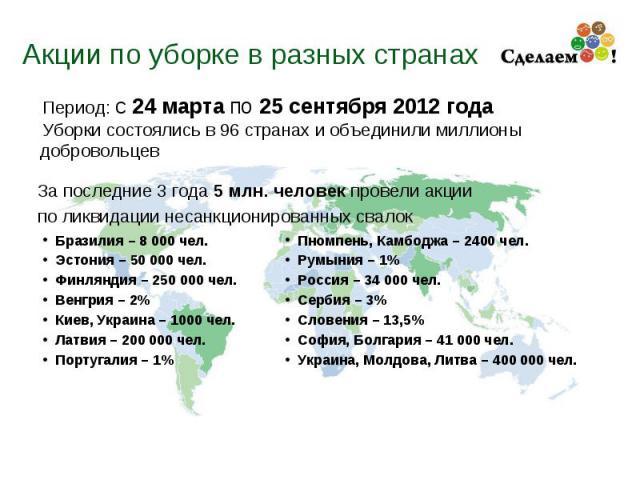 Акции по уборке в разных странах Бразилия – 8 000 чел. Эстония – 50 000 чел. Финляндия – 250 000 чел. Венгрия – 2% Киев, Украина – 1000 чел. Латвия – 200 000 чел. Португалия – 1% Пномпень, Камбоджа – 2400 чел. Румыния – 1% Россия – 34 000 чел. Серби…