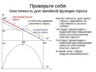 D P Qd 100 В этой точке единичная эластичность спроса Эластичный участок спроса