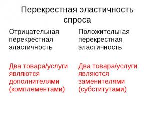 Два товара/услуги являются заменителями (субститутами) Два товара/услуги являютс