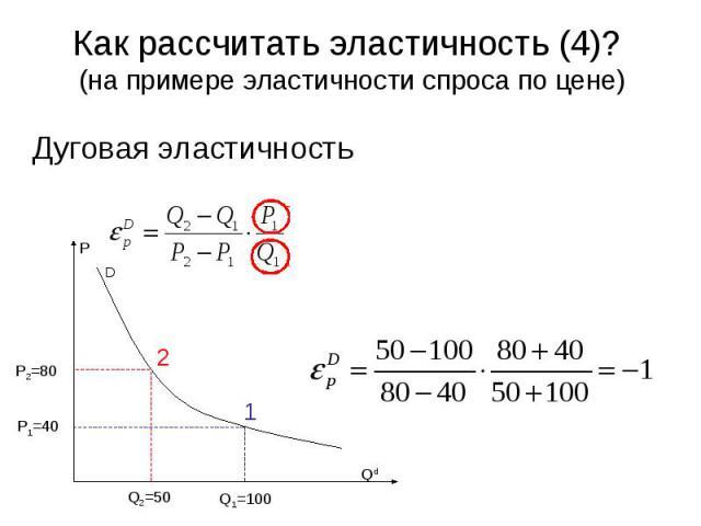 D P Qd 2 1 Q2=50 Q1=100 P1=40 P2=80 Как рассчитать эластичность (4)? (на примере эластичности спроса по цене) Дуговая эластичность
