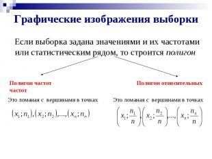 Полигон частот Полигон относительных частот Это ломаная с вершинами в точках Это