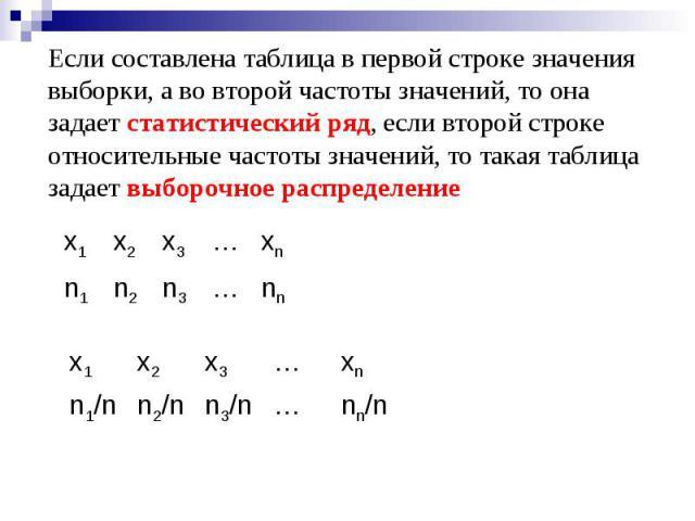 nn … n3 n2 n1 xn … x3 x2 x1 nn/n … n3/n n2/n n1/n xn … x3 x2 x1 Если составлена таблица в первой строке значения выборки, а во второй частоты значений, то она задает статистический ряд, если второй строке относительные частоты значений, то такая таб…