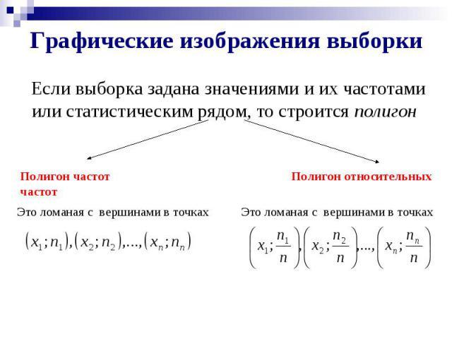 Полигон частот Полигон относительных частот Это ломаная с вершинами в точках Это ломаная с вершинами в точках Графические изображения выборки Если выборка задана значениями и их частотами или статистическим рядом, то строится полигон