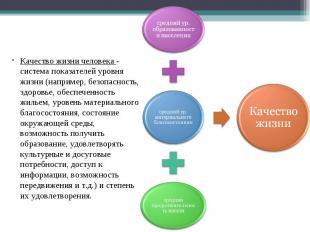 Качество жизни человека - система показателей уровня жизни (например, безопаснос