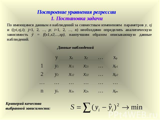 Построение уравнения регрессии 1. Постановка задачи Данные наблюдений xpn … x2n x1n yn n … … … … … … xp2 … x22 x12 y2 2 xp1 … x21 x11 y1 1 xp … x2 x1 y По имеющимся данным n наблюдений за совместным изменением параметров y, xj и ((yi,xj,i); j=1, 2, …
