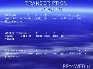 TRANSCRIPTIONVOWELS Краткие гласные звуки (Short vowels) Isit uput ʌ up ɔ box ə