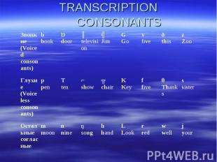 TRANSCRIPTIONCONSONANTS Звонкие (Voiced consonants) bbook Ddoor ʒ television ʤ J