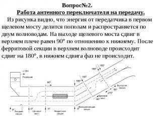 Вопрос№2. Работа антенного переключателя на передачу. Из рисунка видно, что энер