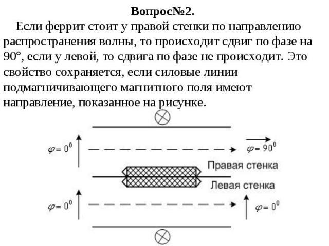 Вопрос№2. Если феррит стоит у правой стенки по направлению распространения волны, то происходит сдвиг по фазе на 90, если у левой, то сдвига по фазе не происходит. Это свойство сохраняется, если силовые линии подмагничивающего магнитного поля имеют …