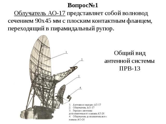 Вопрос№1 Облучатель АО-17 представляет собой волновод сечением 90х45 мм с плоским контактным фланцем, переходящий в пирамидальный рупор. Общий вид антенной системы ПРВ-13