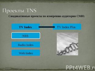 Синдикативные проекты по измерению аудитории СМИ: TV Index NRS Radio Index Web I