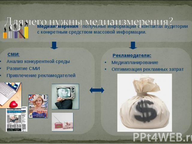 Медиаизмерения - получение информации о контактах аудитории с конкретным средством массовой информации. СМИ: Анализ конкурентной среды Развитие СМИ Привлечение рекламодателей Рекламодатели: Медиапланирование Оптимизация рекламных затрат