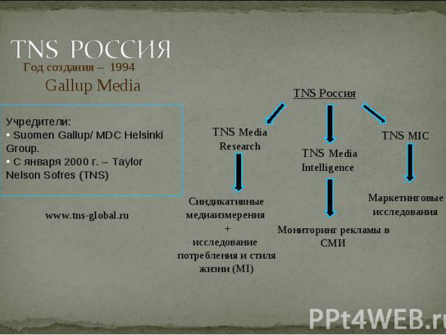 Год создания – 1994 Gallup Media TNS Россия TNS Media Research TNS Media Intelligence TNS MIC Мониторинг рекламы в СМИ Синдикативные медиаизмерения + исследование потребления и стиля жизни (MI) Маркетинговые исследования www.tns-global.ru Учредители…