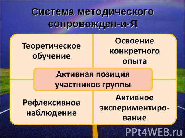 Система методического сопровожден-и-Я
