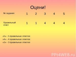 4 4 4 1 1 Правильный ответ 5 4 3 2 1 № задания Оцени! «5» - 5 правильных ответов