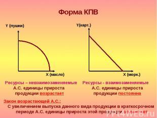 Х (масло) Y (пушки) Y(карт.) Х (морк.) Ресурсы – невзаимозаменяемые А.С. единицы