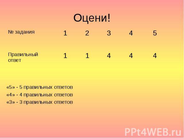 4 4 4 1 1 Правильный ответ 5 4 3 2 1 № задания Оцени! «5» - 5 правильных ответов «4» - 4 правильных ответов «3» - 3 правильных ответов