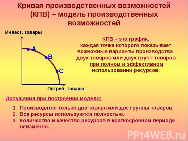 Инвест. товары Потреб. товары ●В ● А ●С КПВ – это график, каждая точка которого показывает возможные варианты производства двух товаров или двух групп товаров при полном и эффективном использовании ресурсов. Допущения при построении модели: Производ…