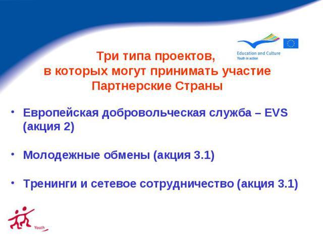 Три типа проектов, в которых могут принимать участие Партнерские Страны Европейская добровольческая служба – EVS (акция 2) Молодежные обмены (акция 3.1) Тренинги и сетевое сотрудничество (акция 3.1)
