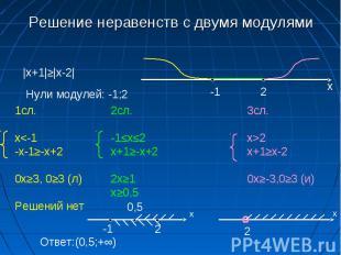 Решение неравенств с двумя модулями |x+1|≥|x-2| Нули модулей: -1;2 -1 2 х 1сл. x