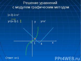 Решение уравнений с модулем графическим методом |x-3|-1=x3 y=|x-3|-1 y=x3 0 x 1
