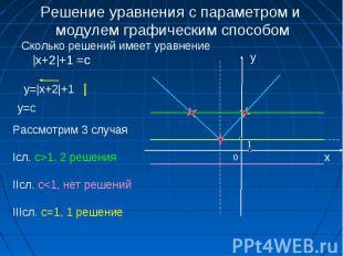 0 x 1 Решение уравнения с параметром и модулем графическим способом Рассмотрим 3