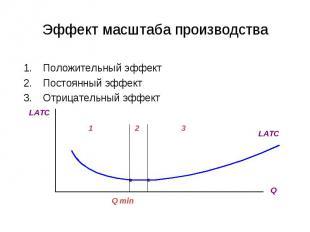 Эффект масштаба производства Положительный эффект Постоянный эффект Отрицательны