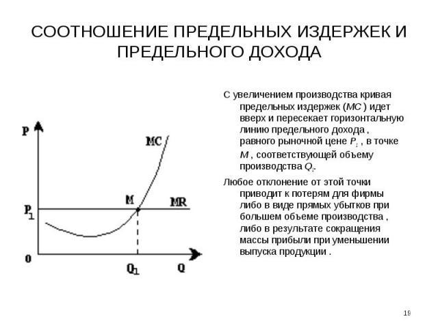 СООТНОШЕНИЕ ПРЕДЕЛЬНЫХ ИЗДЕРЖЕК И ПРЕДЕЛЬНОГО ДОХОДА С увеличением производства кривая предельных издержек (МС ) идет вверх и пересекает горизонтальную линию предельного дохода , равного рыночной цене Р1 , в точке М , соответствующей объему производ…
