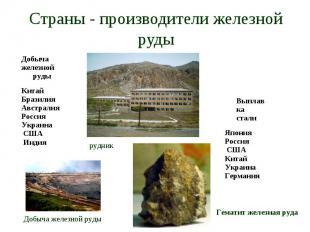 Страны - производители железной руды Выплавка стали Япония Россия США Китай Укра