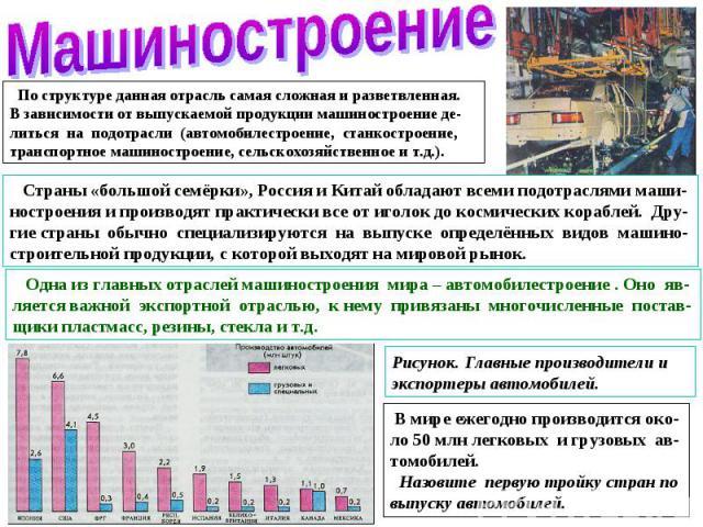 По структуре данная отрасль самая сложная и разветвленная. В зависимости от выпускаемой продукции машиностроение де-литься на подотрасли (автомобилестроение, станкостроение, транспортное машиностроение, сельскохозяйственное и т.д.). Страны «большой …