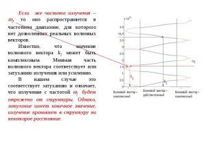 Если же частота излучения – 2, то оно распространяется в частотном диапазоне, дл