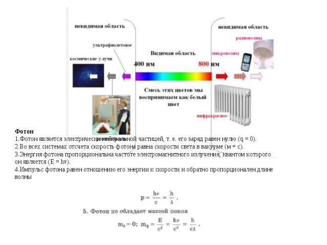 Фотон Фотон является электрически нейтральной частицей, т. е. его заряд равен нулю (q = 0). Во всех системах отсчета скорость фотона равна скорости света в вакууме (м = с). Энергия фотона пропорциональна частоте электромагнитного излучения, квантом …