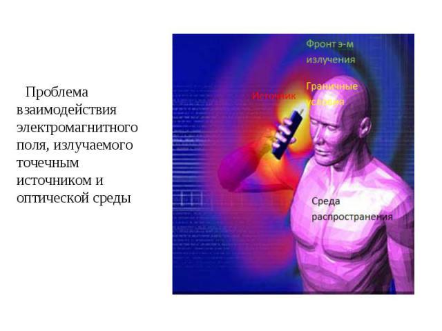 Проблема взаимодействия электромагнитного поля, излучаемого точечным источником и оптической среды