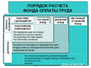 Гречановская И.Г. Экономика предприятия. - ОГАСА, 2012. - Л10. * ПОРЯДОК РАСЧЕТА