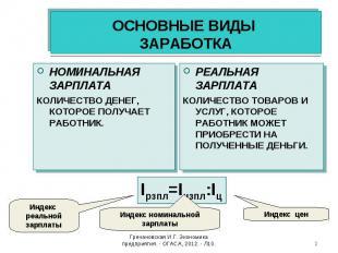 Гречановская И.Г. Экономика предприятия. - ОГАСА, 2012. - Л10. * ОСНОВНЫЕ ВИДЫ З