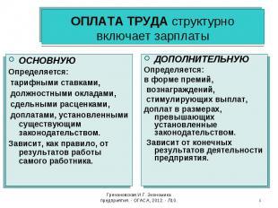 Гречановская И.Г. Экономика предприятия. - ОГАСА, 2012. - Л10. * ОПЛАТА ТРУДА ст