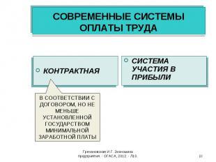 Гречановская И.Г. Экономика предприятия. - ОГАСА, 2012. - Л10. * СОВРЕМЕННЫЕ СИС