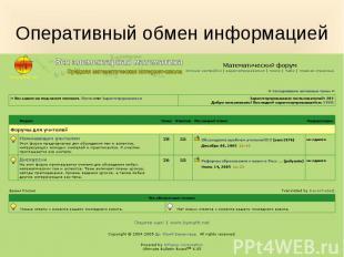 Оперативный обмен информацией